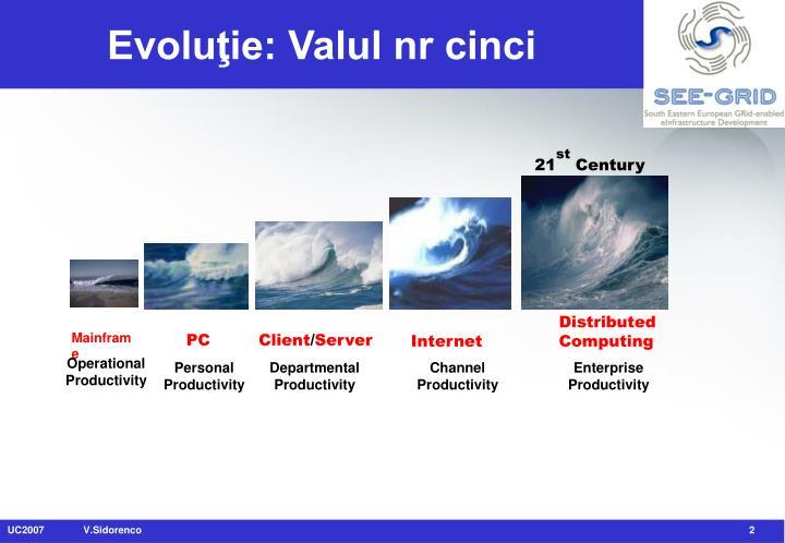 Evoluţie: Valul nr cinci