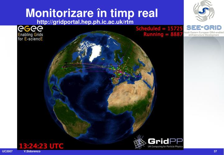 Monitorizare în timp real