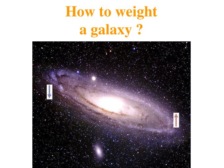 How to weight