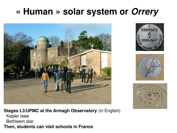 « Human » solar system or