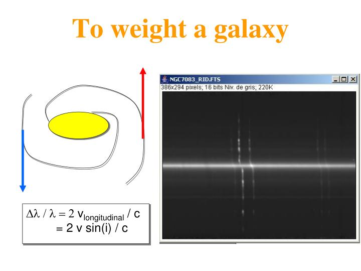 To weight a galaxy