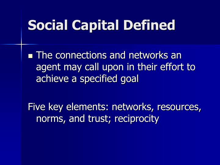 Social Capital Defined