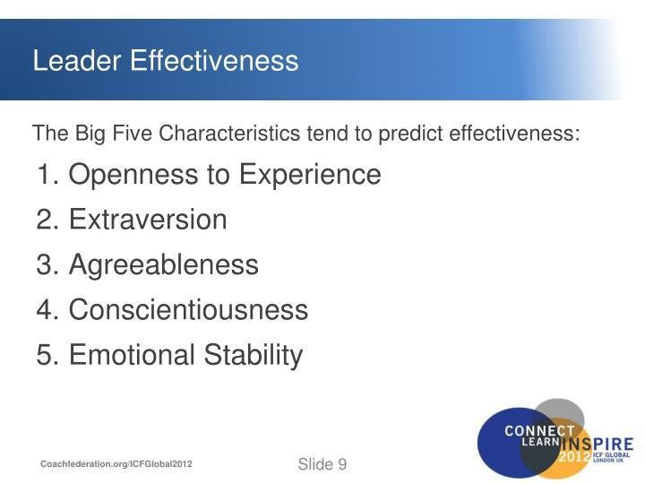 Leader Effectiveness