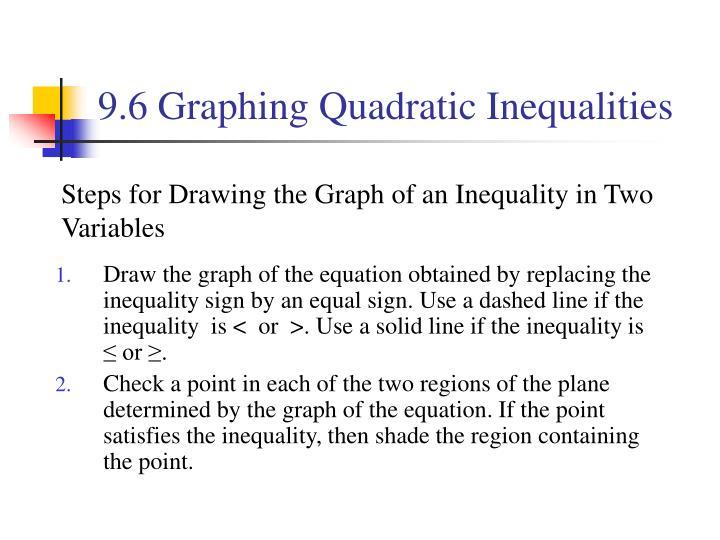 9.6 Graphing Quadratic Inequalities