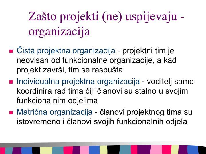 Zašto projekti (ne) uspijevaju - organizacija