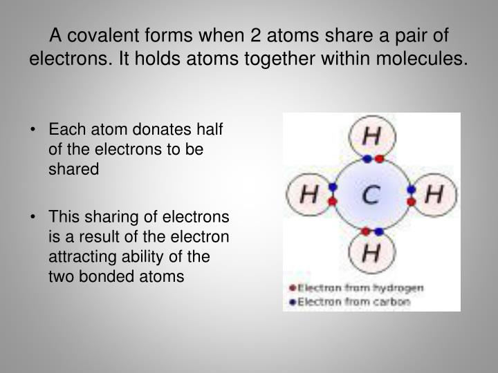 A covalent forms when 2 atoms share a pair of electrons. It holds atoms together within molecules.