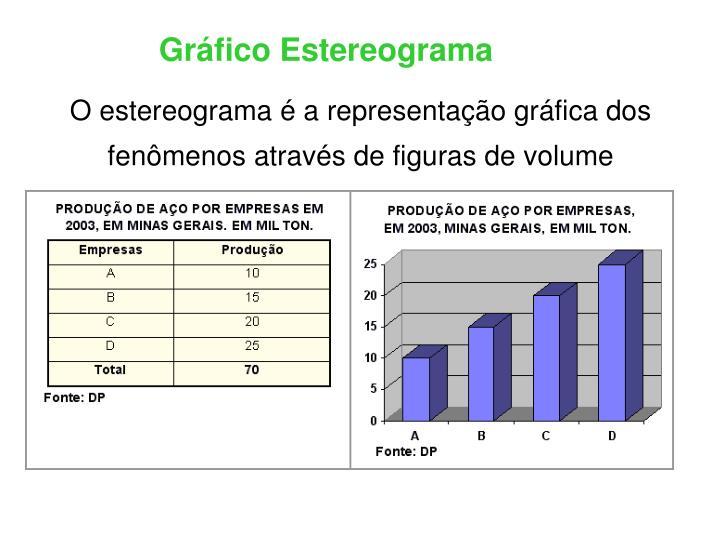 O estereograma é a representação gráfica dos fenômenos através de figuras de volume
