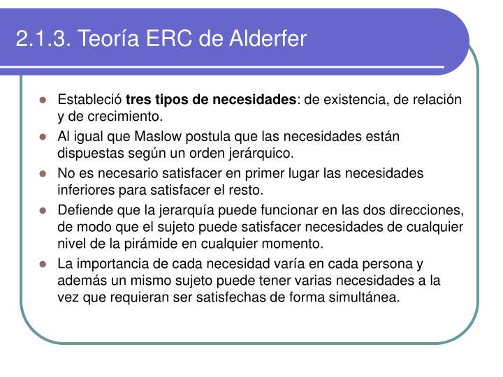 2.1.3. Teoría ERC de Alderfer