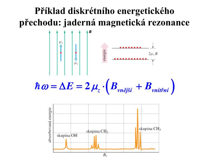 Příklad diskrétního energetického přechodu: jaderná magnetická rezonance