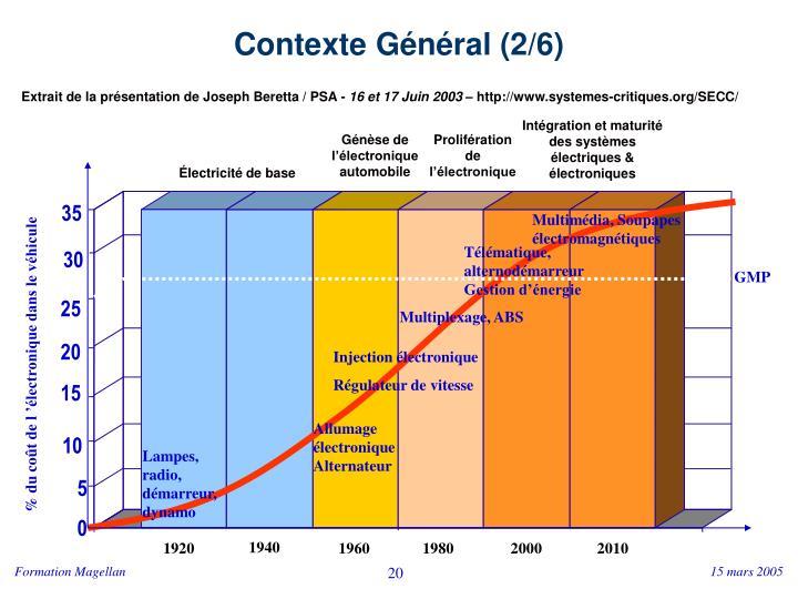 Contexte Général (2/6)