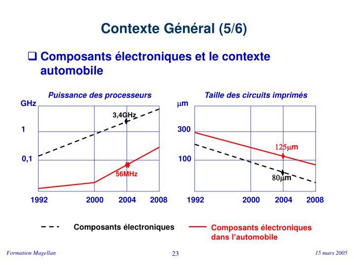 Contexte Général (5/6)