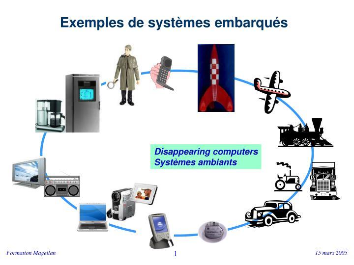 Exemples de systèmes embarqués