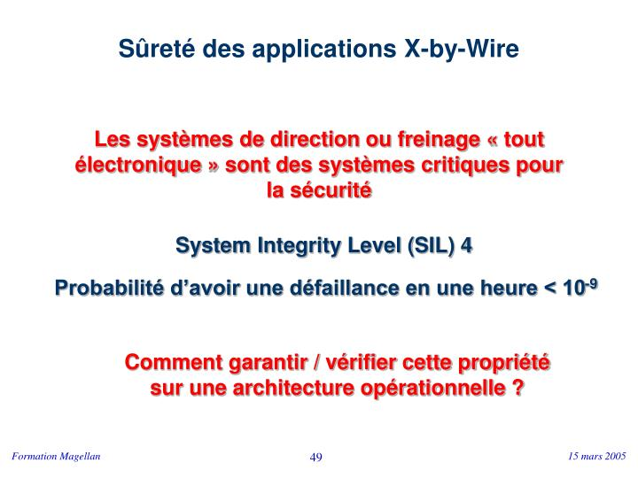 System Integrity Level (SIL) 4