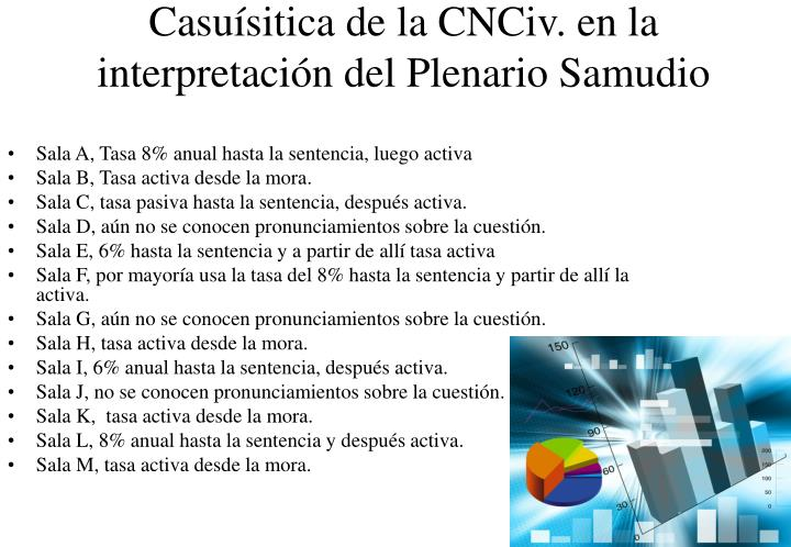 Casuísitica de la CNCiv. en la interpretación del Plenario Samudio