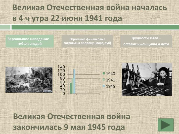 4   22  1941