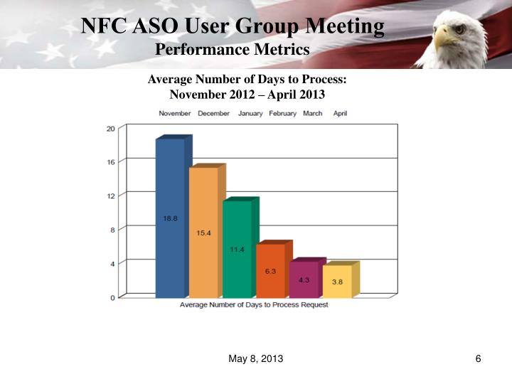 NFC ASO User Group Meeting