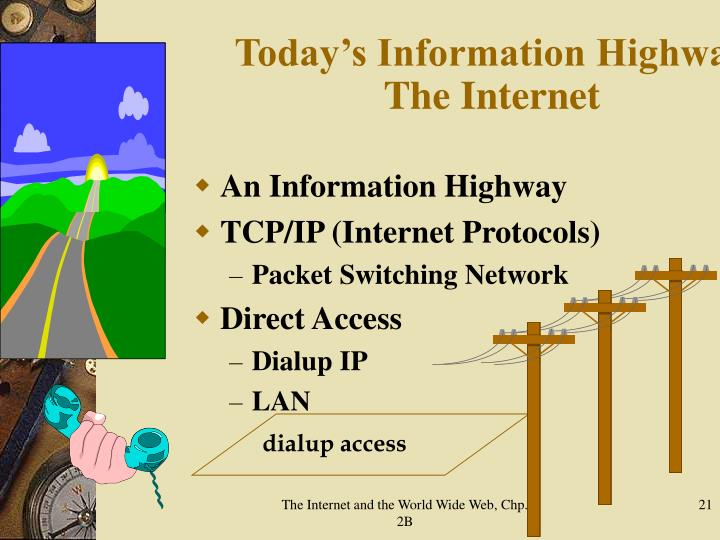 Today's Information Highway