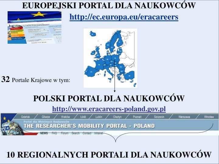 EUROPEJSKI PORTAL DLA NAUKOWCÓW