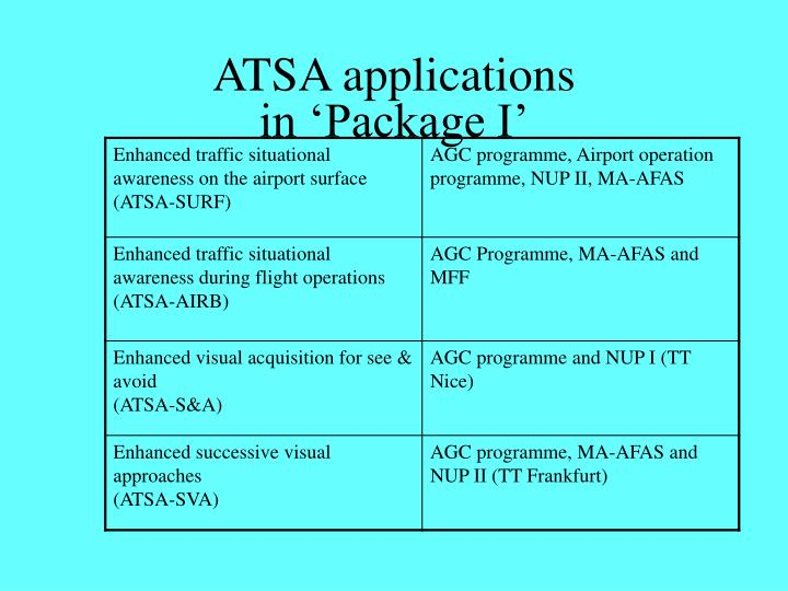 ATSA applications