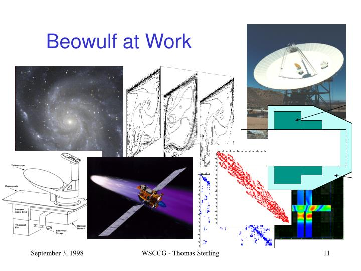 Beowulf at Work