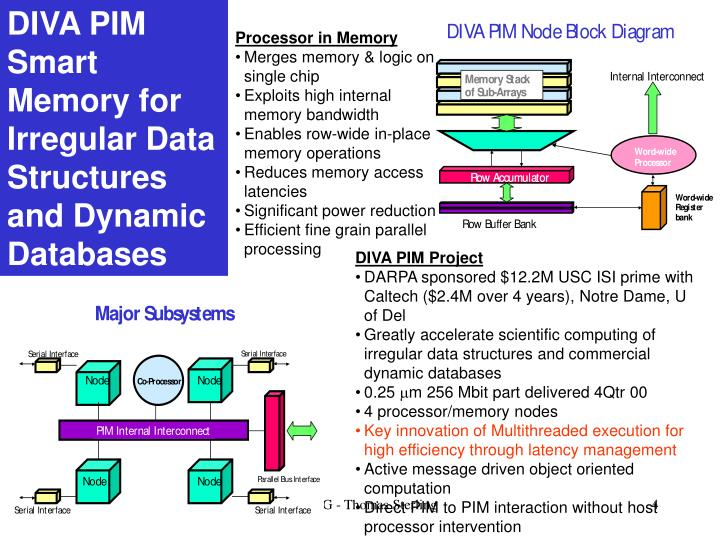 DIVA PIM Smart Memory for Irregular Data Structures and Dynamic Databases