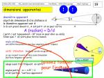 dimensions apparentes