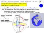 exemple familier de rep rage de directions longitude et latitude terrestres