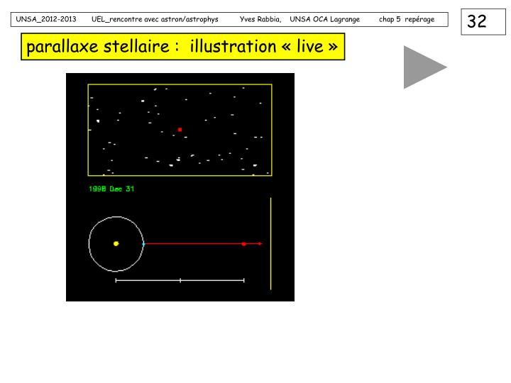 parallaxe stellaire :  illustration « live »