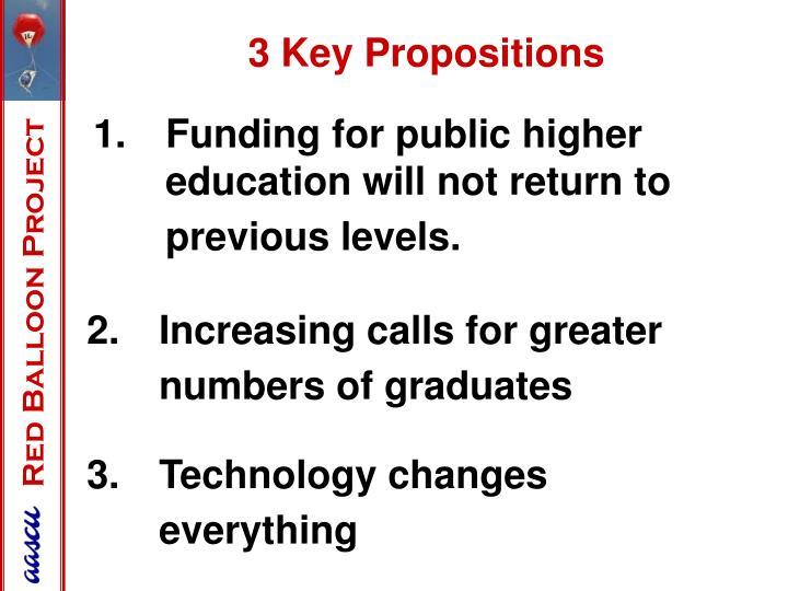 Funding for public higher