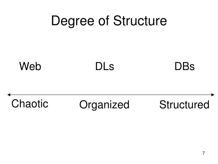 Degree of Structure
