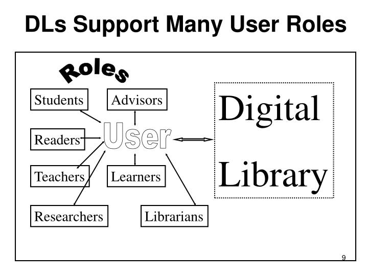 DLs Support Many User Roles