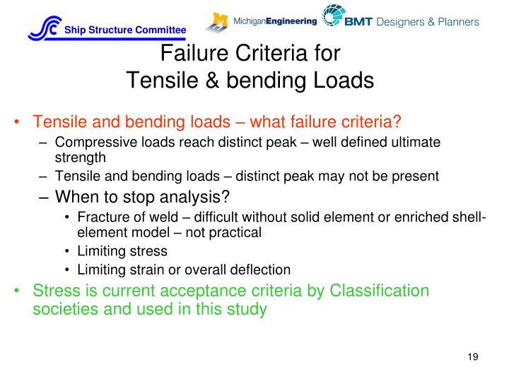 Failure Criteria for