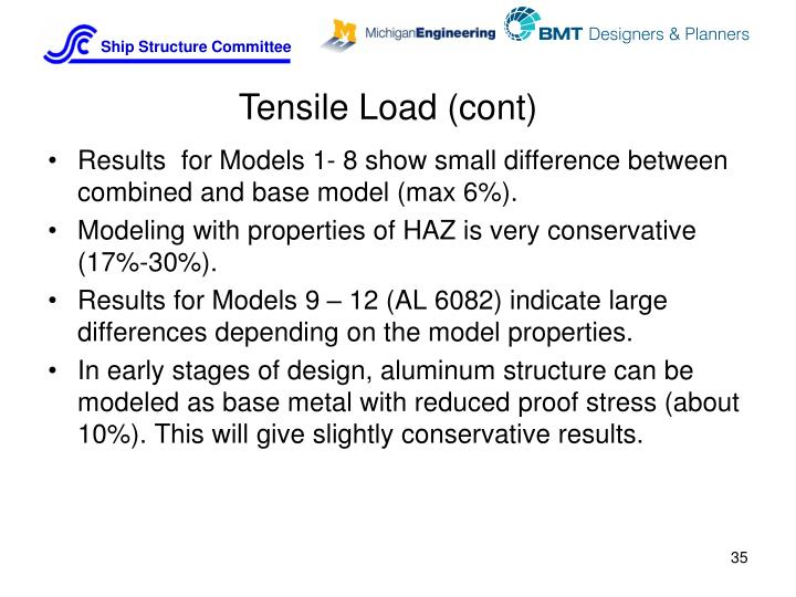Tensile Load (cont)