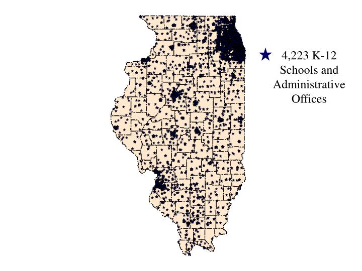 4,223 K-12 Schools and Administrative Offices