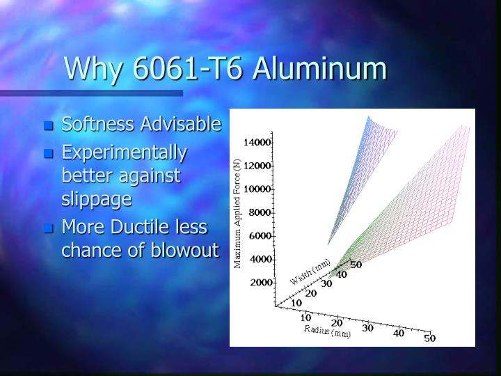 Why 6061-T6 Aluminum