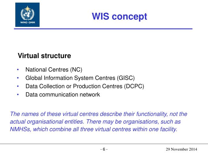 WIS concept