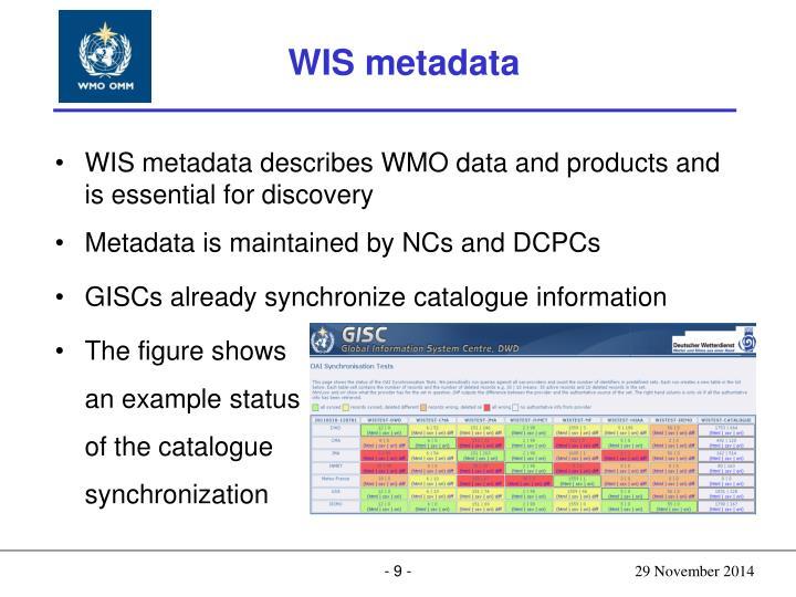 WIS metadata