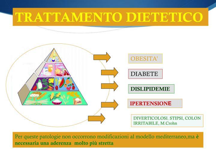 TRATTAMENTO DIETETICO