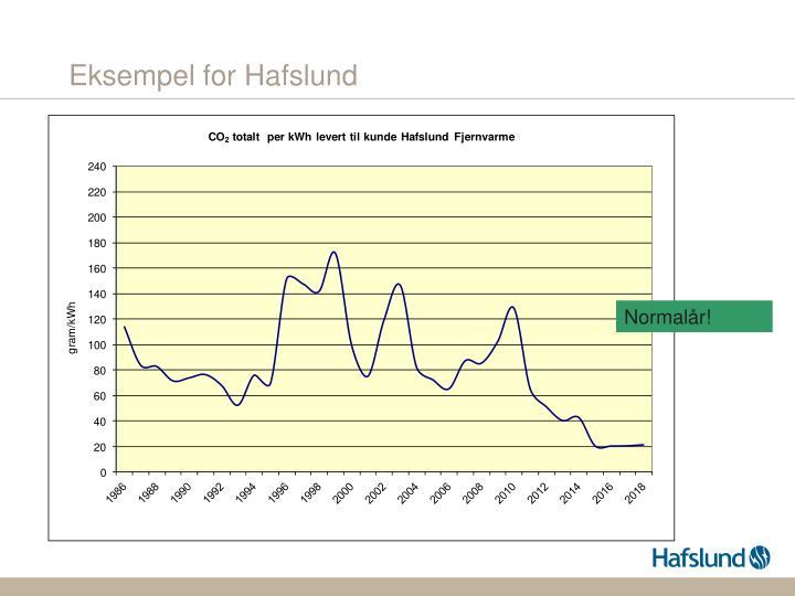 Eksempel for Hafslund