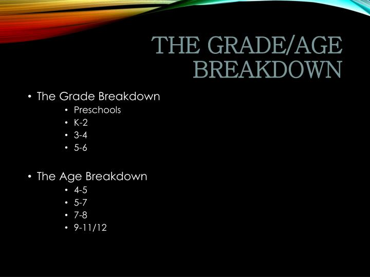 THE GRADE/AGE BREAKDOWN