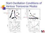 start oscillation conditions of various transverse modes1
