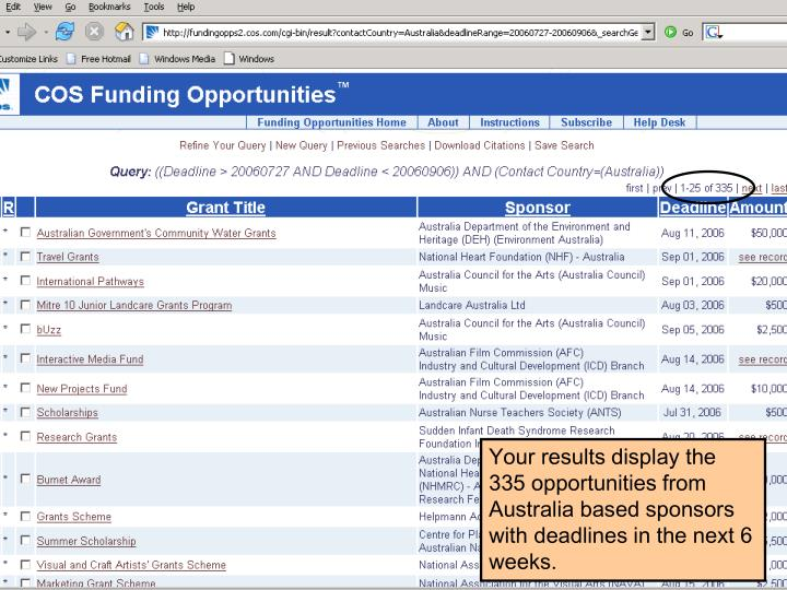 Your results display the 335 opportunities from Australia based sponsors with deadlines in the next 6 weeks.