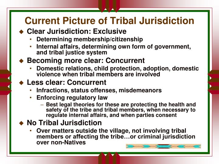 Current Picture of Tribal Jurisdiction