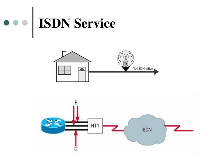 ISDN Service