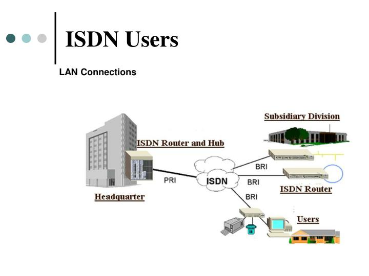 ISDN Users