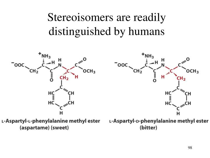 Stereoisomers are readily distinguished by humans