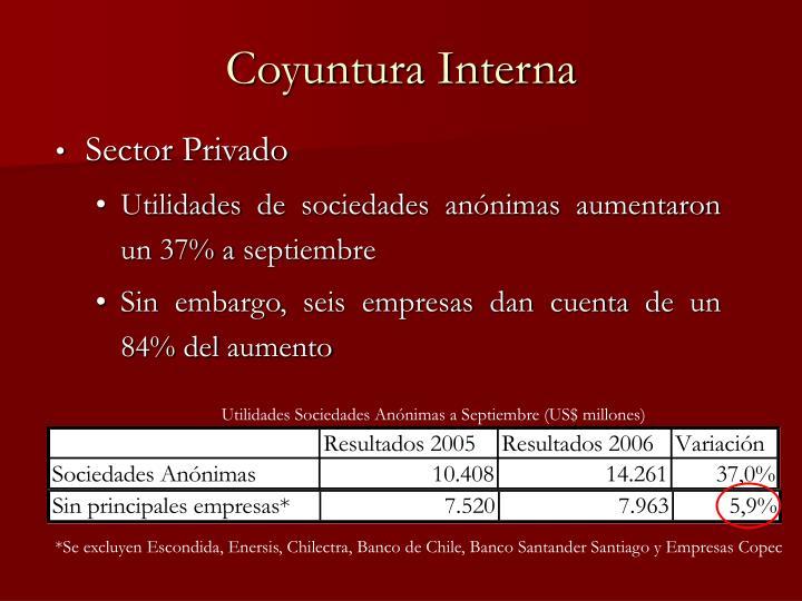 Utilidades Sociedades Anónimas a Septiembre (US$ millones)