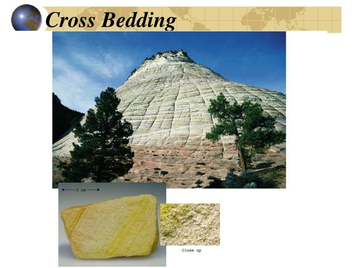 Cross Bedding
