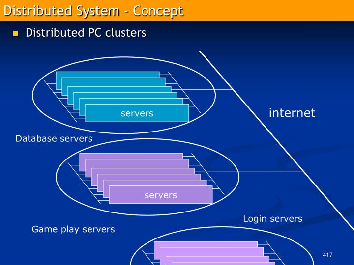 Distributed System - Concept