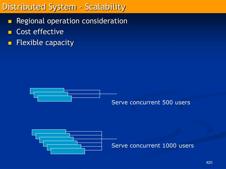 Distributed System - Scalability